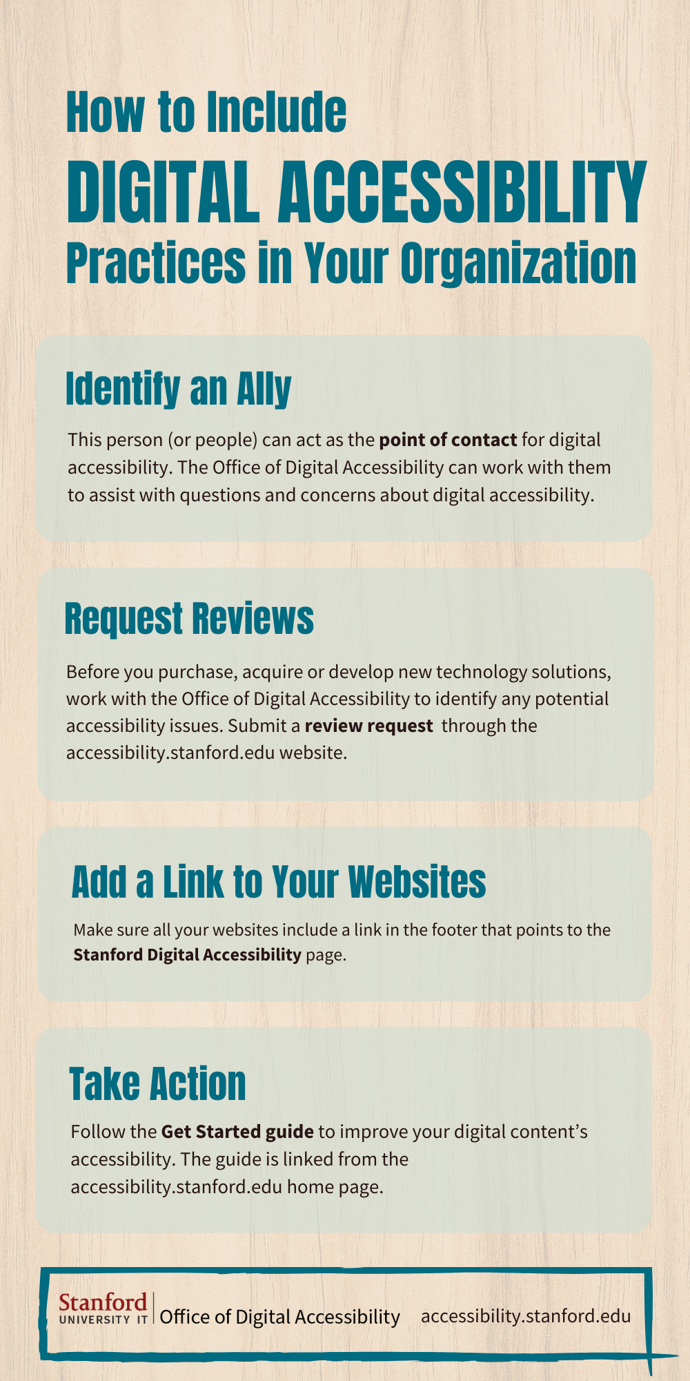 Infographic showing how to include digital accessibility practices in your organization. Described below.