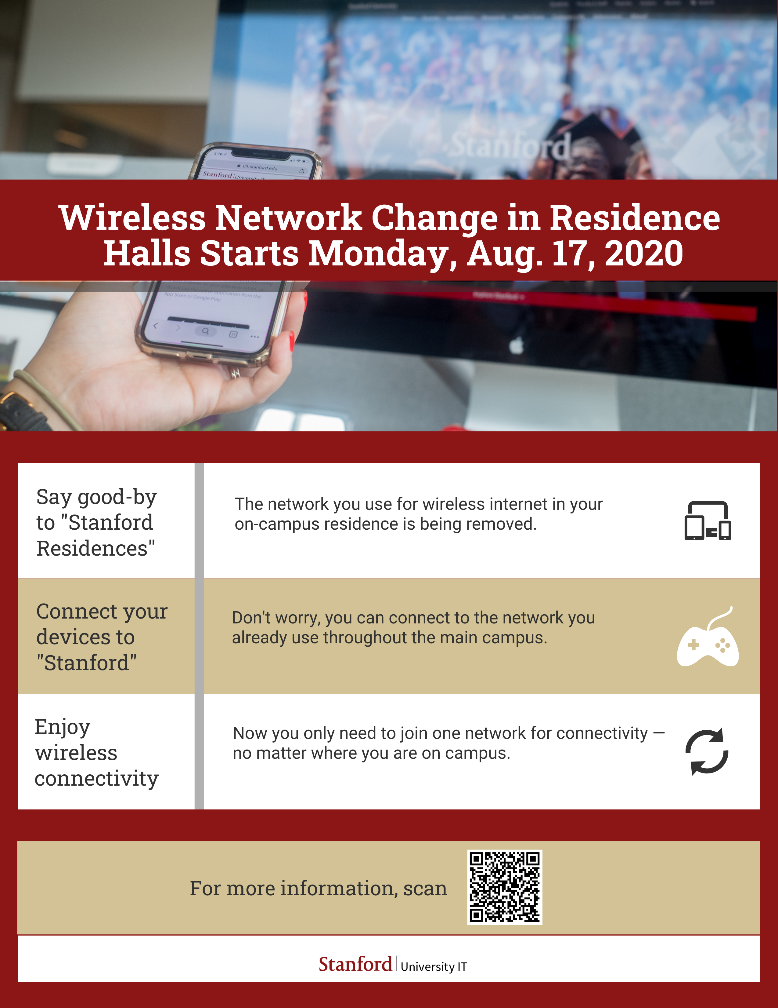 poster showing wireless network changes in residence halls. Described below.