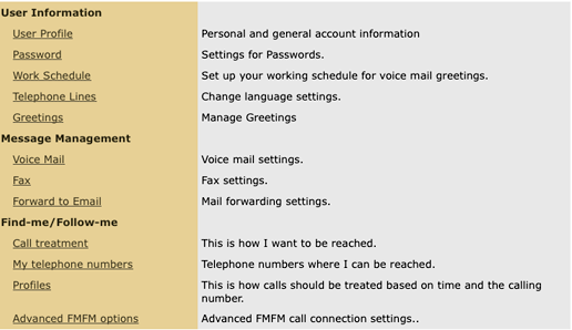 Manage Voicemail Greetings Online University It
