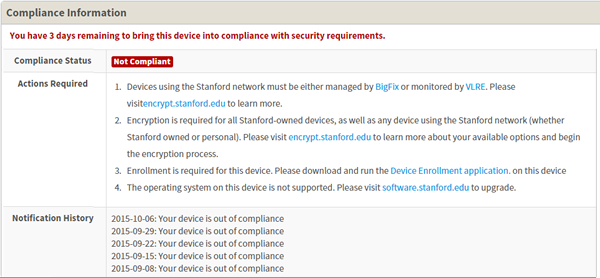 compliance information for non compliant devices