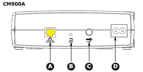 Cable Modem 900A
