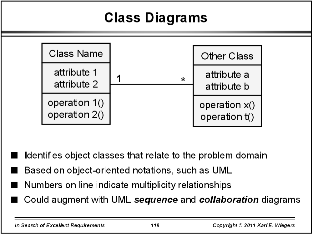 Class Diagram Instructional Image