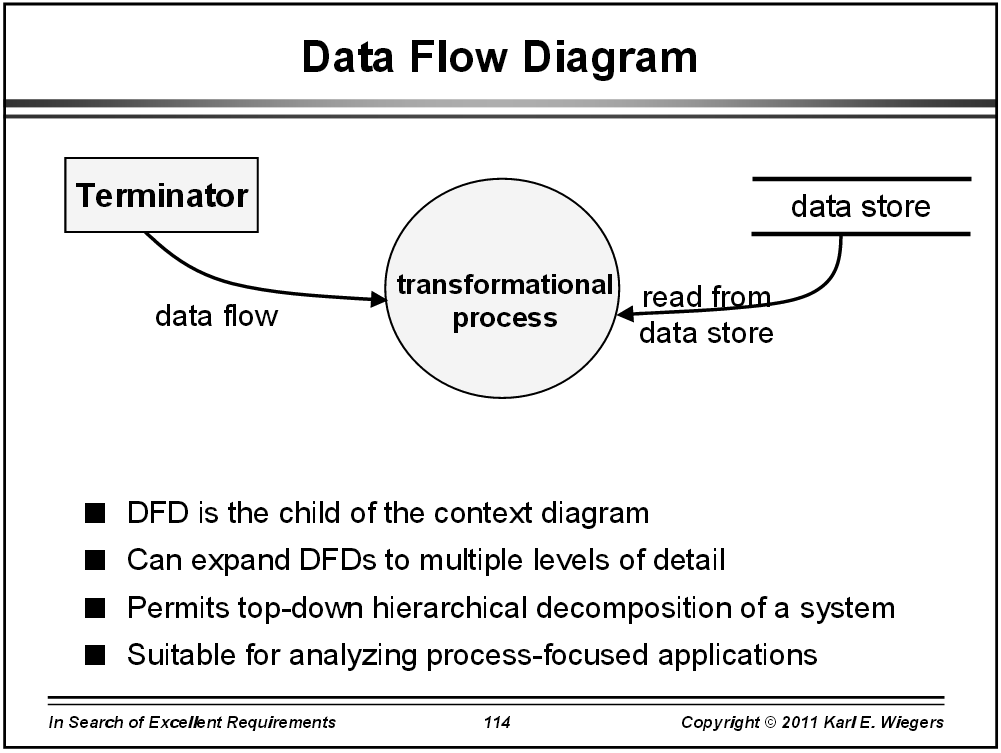Analysis diagrams university it generic data flow diagram example ccuart Images