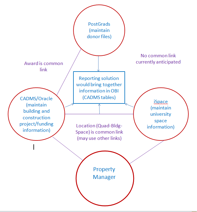 Charter example diagrams trusted wiring diagram project charter university it rh uit stanford edu dmaic project charter template team charter example objectives maxwellsz