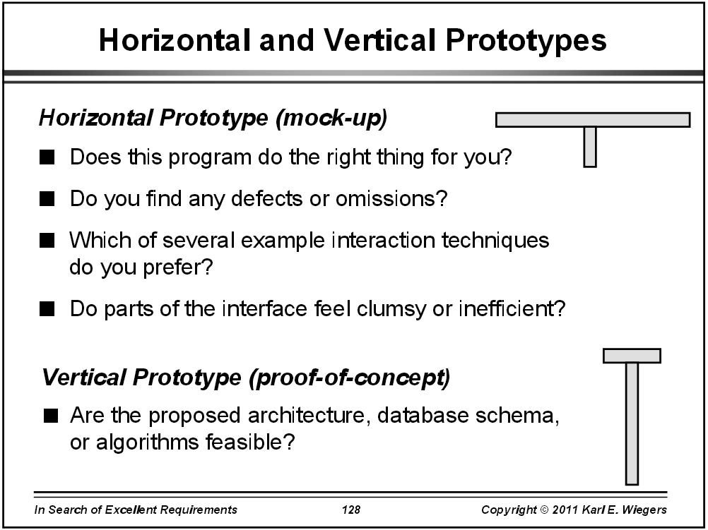 Generic Prototype Example