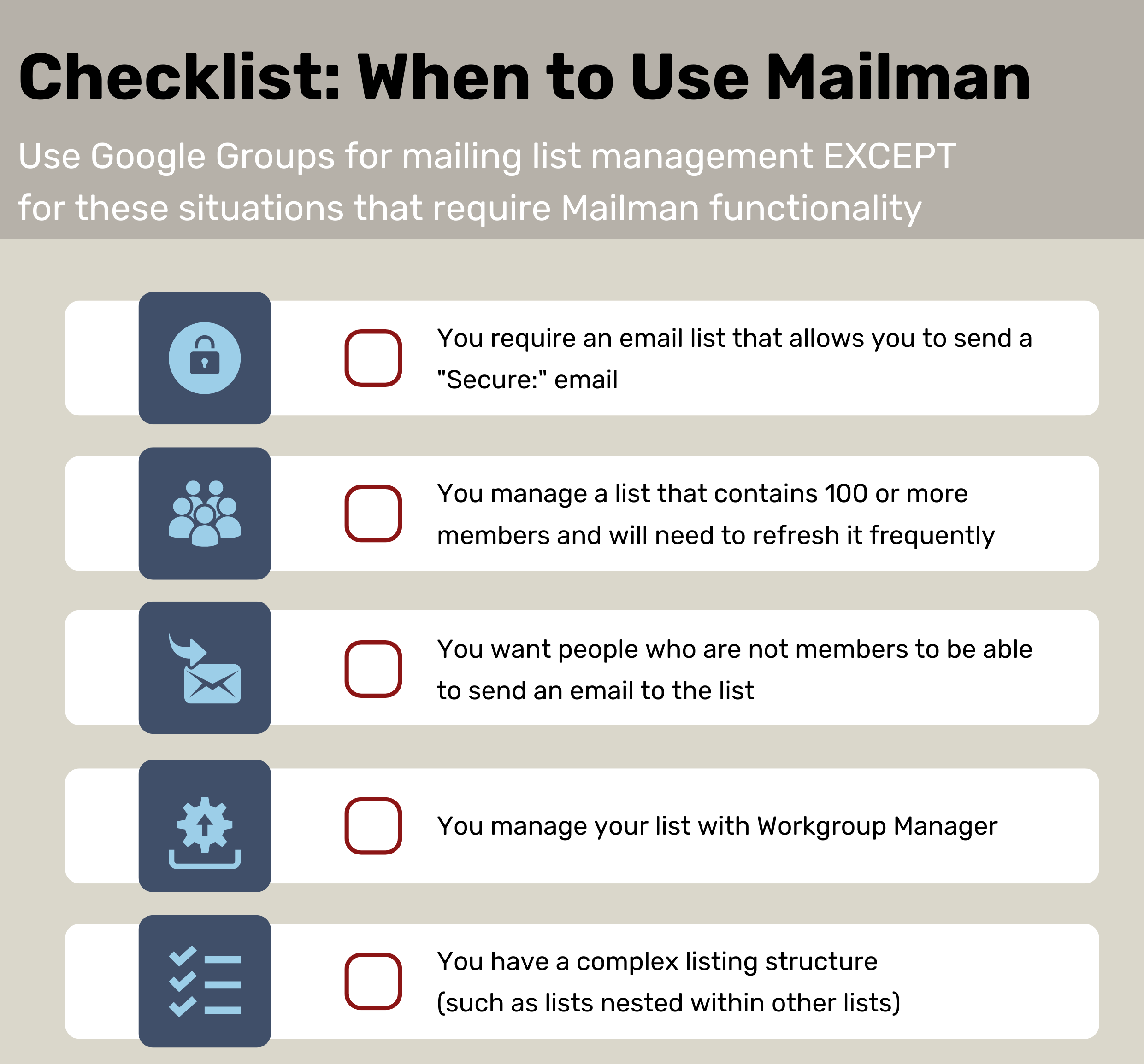 Infographic showing use cases for Mailman.